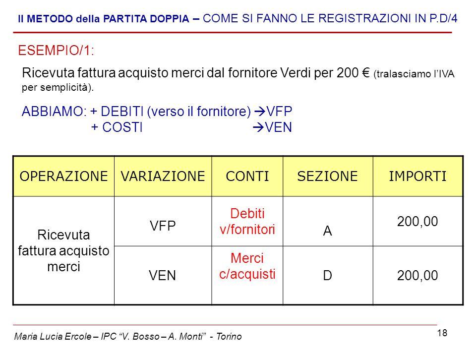 """18 Maria Lucia Ercole – IPC """"V. Bosso – A. Monti"""" - Torino Il METODO della PARTITA DOPPIA – COME SI FANNO LE REGISTRAZIONI IN P.D/4 Ricevuta fattura a"""