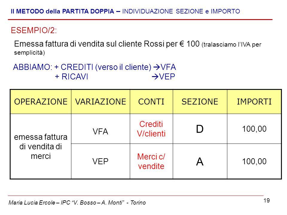 """19 Maria Lucia Ercole – IPC """"V. Bosso – A. Monti"""" - Torino Il METODO della PARTITA DOPPIA – INDIVIDUAZIONE SEZIONE e IMPORTO Emessa fattura di vendita"""