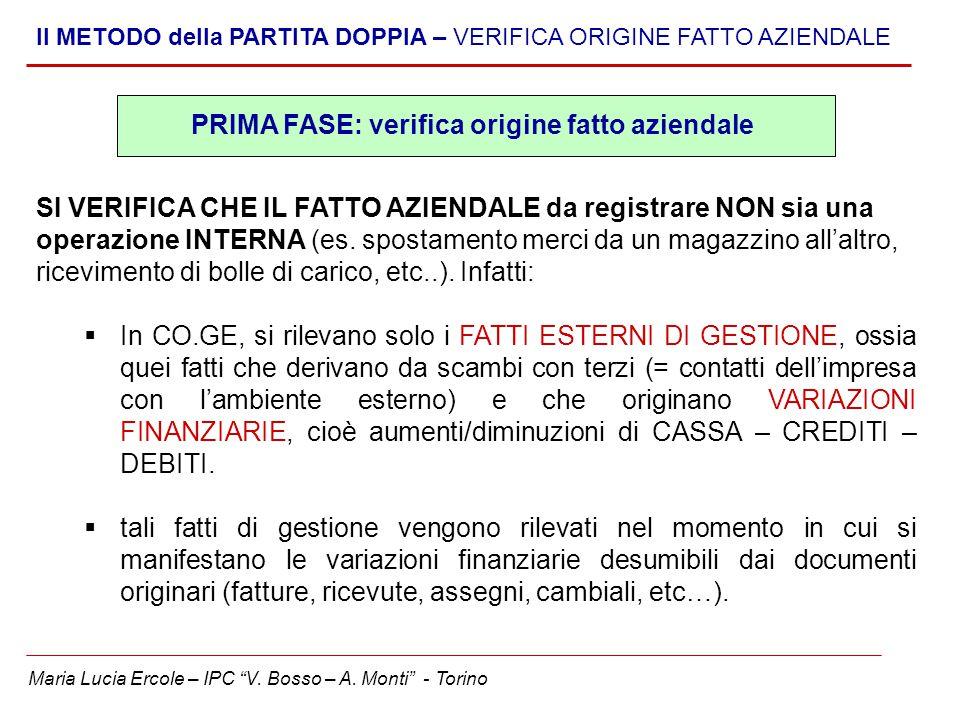 """Maria Lucia Ercole – IPC """"V. Bosso – A. Monti"""" - Torino Il METODO della PARTITA DOPPIA – VERIFICA ORIGINE FATTO AZIENDALE SI VERIFICA CHE IL FATTO AZI"""