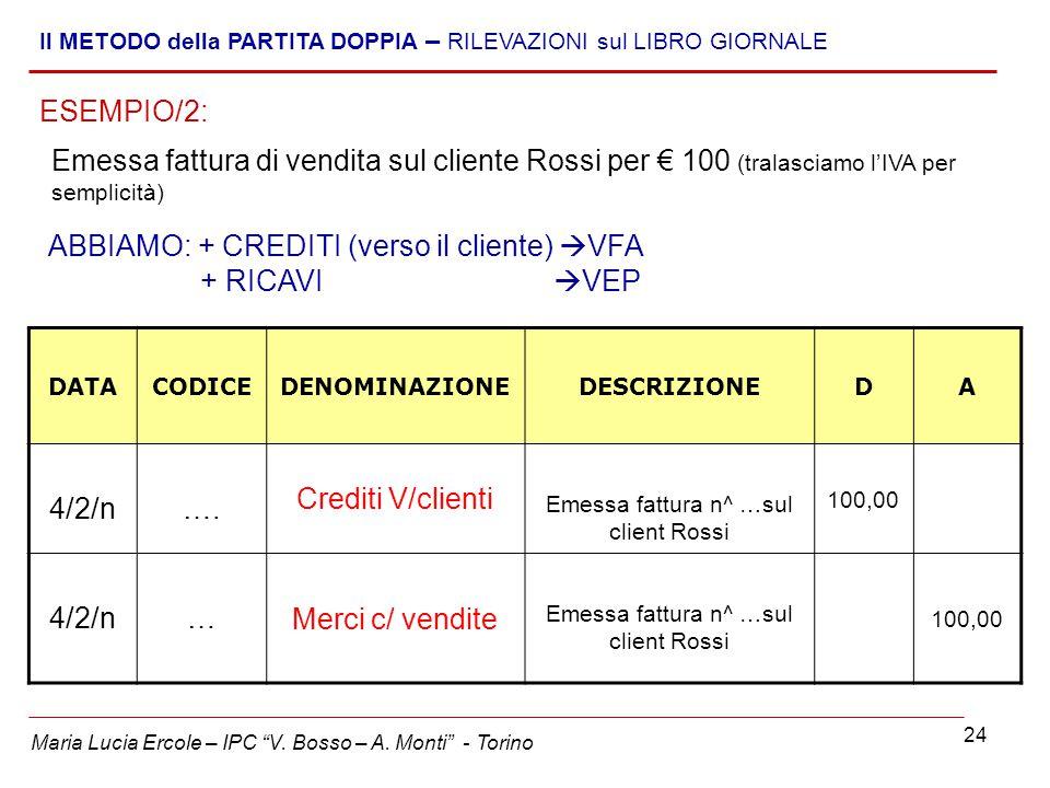 """24 Maria Lucia Ercole – IPC """"V. Bosso – A. Monti"""" - Torino Il METODO della PARTITA DOPPIA – RILEVAZIONI sul LIBRO GIORNALE Emessa fattura di vendita s"""