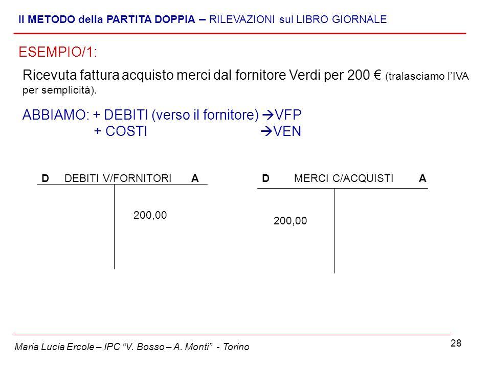 """28 Maria Lucia Ercole – IPC """"V. Bosso – A. Monti"""" - Torino Il METODO della PARTITA DOPPIA – RILEVAZIONI sul LIBRO GIORNALE Ricevuta fattura acquisto m"""