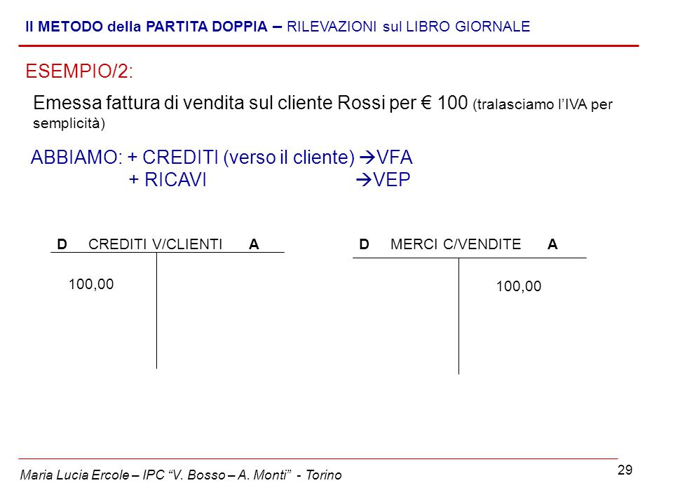 """29 Maria Lucia Ercole – IPC """"V. Bosso – A. Monti"""" - Torino Il METODO della PARTITA DOPPIA – RILEVAZIONI sul LIBRO GIORNALE Emessa fattura di vendita s"""