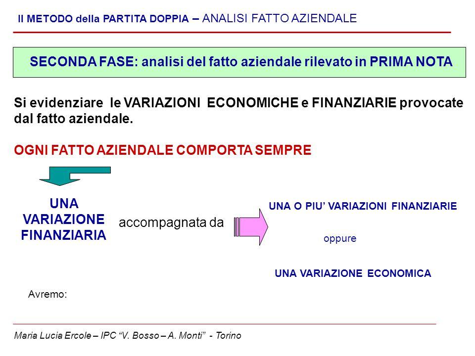 """Maria Lucia Ercole – IPC """"V. Bosso – A. Monti"""" - Torino Il METODO della PARTITA DOPPIA – ANALISI FATTO AZIENDALE Si evidenziare le VARIAZIONI ECONOMIC"""