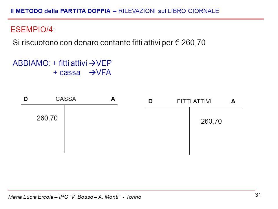 """31 Maria Lucia Ercole – IPC """"V. Bosso – A. Monti"""" - Torino Il METODO della PARTITA DOPPIA – RILEVAZIONI sul LIBRO GIORNALE Si riscuotono con denaro co"""