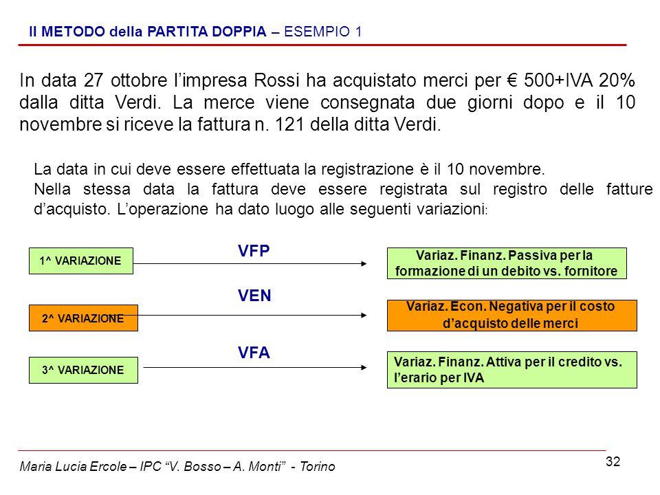 32 In data 27 ottobre l'impresa Rossi ha acquistato merci per € 500+IVA 20% dalla ditta Verdi. La merce viene consegnata due giorni dopo e il 10 novem