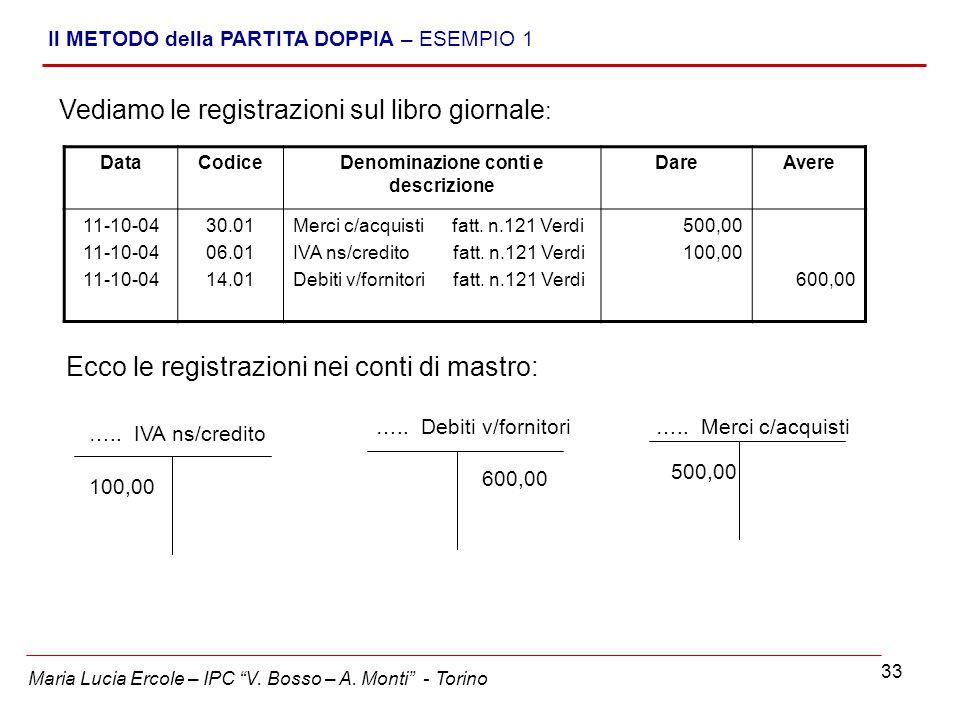 33 Vediamo le registrazioni sul libro giornale : DataCodiceDenominazione conti e descrizione DareAvere 11-10-04 30.01 06.01 14.01 Merci c/acquisti fatt.