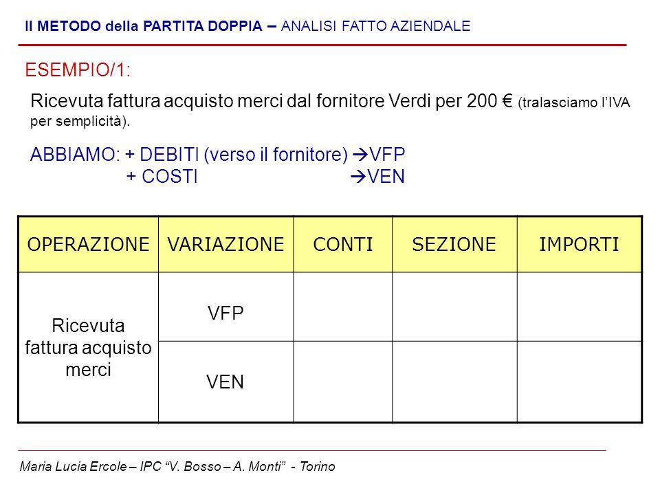 """Maria Lucia Ercole – IPC """"V. Bosso – A. Monti"""" - Torino Il METODO della PARTITA DOPPIA – ANALISI FATTO AZIENDALE Ricevuta fattura acquisto merci dal f"""