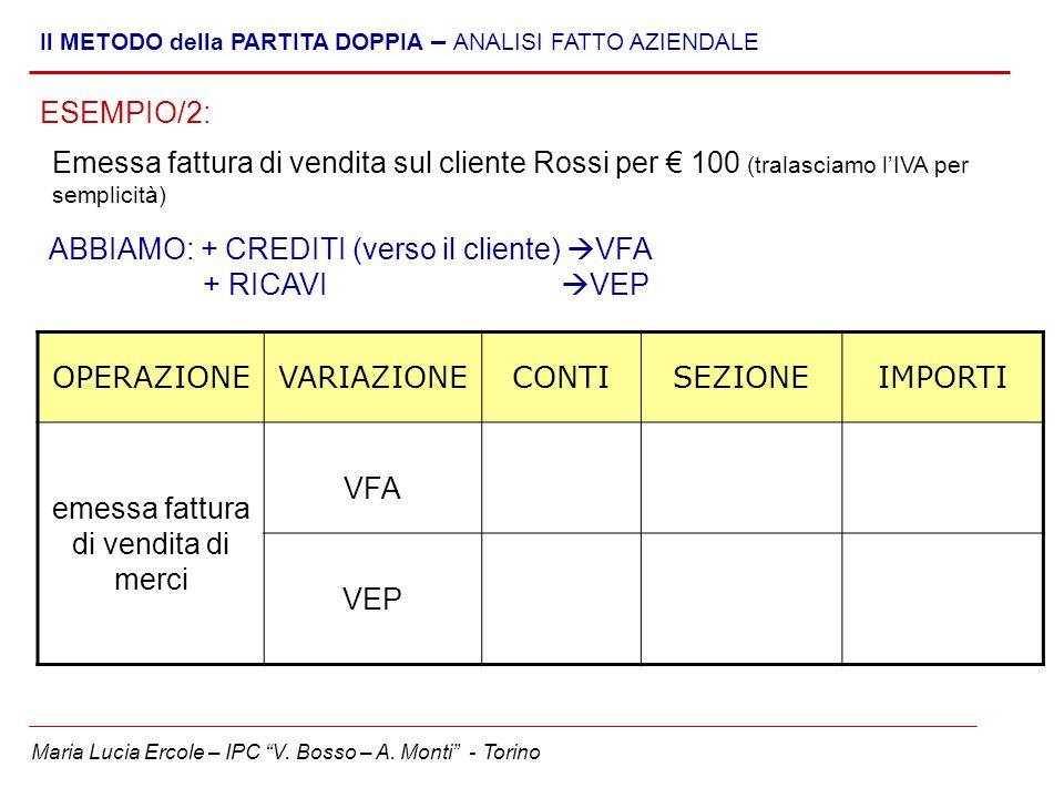 """Maria Lucia Ercole – IPC """"V. Bosso – A. Monti"""" - Torino Il METODO della PARTITA DOPPIA – ANALISI FATTO AZIENDALE Emessa fattura di vendita sul cliente"""