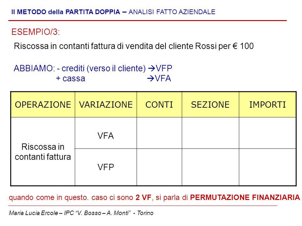 """Maria Lucia Ercole – IPC """"V. Bosso – A. Monti"""" - Torino Il METODO della PARTITA DOPPIA – ANALISI FATTO AZIENDALE Riscossa in contanti fattura di vendi"""