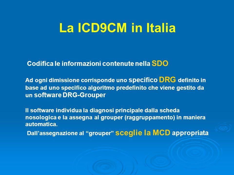 La ICD9CM in Italia Codifica le informazioni contenute nella SDO Ad ogni dimissione corrisponde uno specifico DRG definito in base ad uno specifico algoritmo predefinito che viene gestito da un software DRG-Grouper Il software individua la diagnosi principale dalla scheda nosologica e la assegna al grouper (raggruppamento) in maniera automatica.