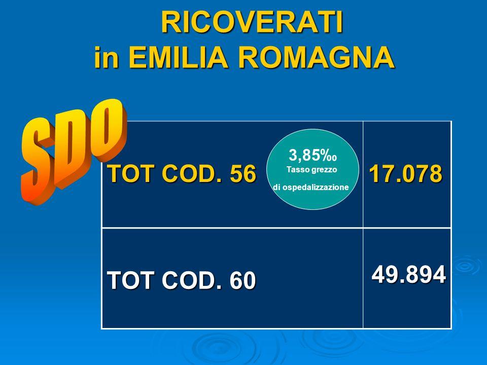 RICOVERATI in EMILIA ROMAGNA RICOVERATI in EMILIA ROMAGNA TOT COD.