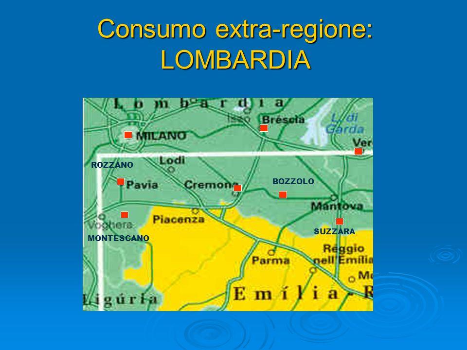 Consumo extra-regione: LOMBARDIA MONTESCANO ROZZANO BOZZOLO SUZZARA