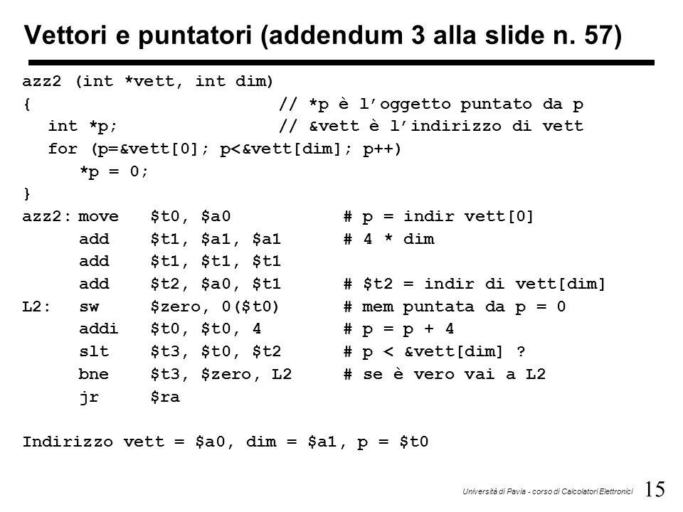 15 Università di Pavia - corso di Calcolatori Elettronici azz2 (int *vett, int dim) {// *p è l'oggetto puntato da p int *p; // &vett è l'indirizzo di vett for (p=&vett[0]; p<&vett[dim]; p++) *p = 0; } azz2:move$t0, $a0# p = indir vett[0] add$t1, $a1, $a1# 4 * dim add$t1, $t1, $t1 add$t2, $a0, $t1# $t2 = indir di vett[dim] L2:sw$zero, 0($t0)# mem puntata da p = 0 addi$t0, $t0, 4# p = p + 4 slt$t3, $t0, $t2# p < &vett[dim] .