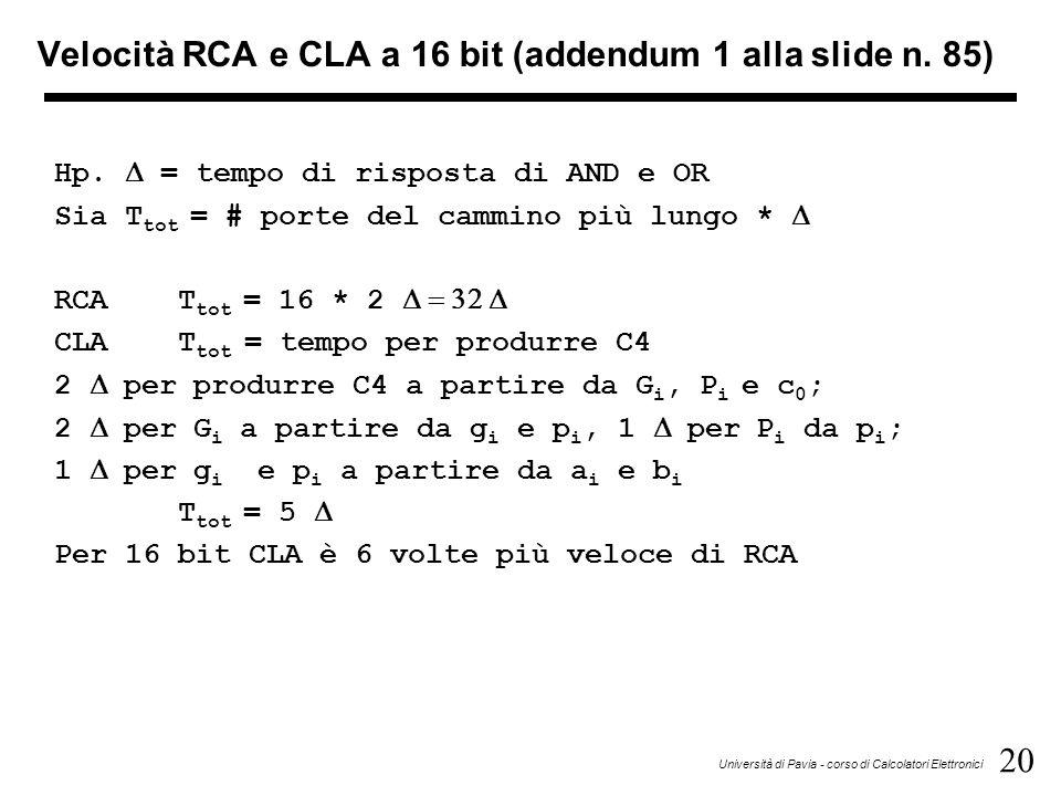 20 Università di Pavia - corso di Calcolatori Elettronici Hp.