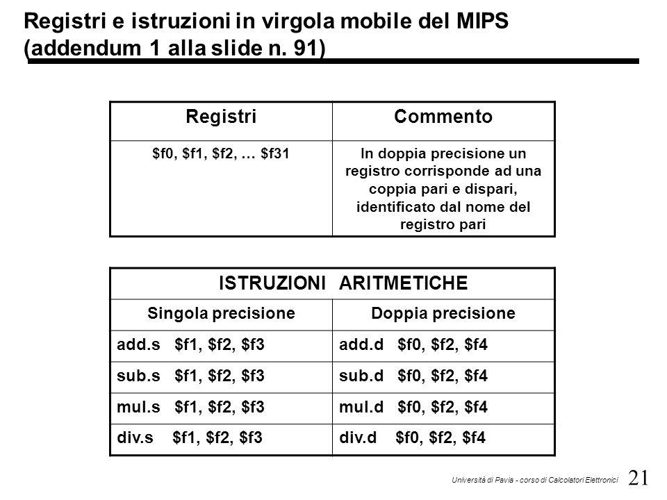 21 Università di Pavia - corso di Calcolatori Elettronici Registri e istruzioni in virgola mobile del MIPS (addendum 1 alla slide n.