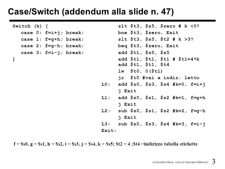 14 Università di Pavia - corso di Calcolatori Elettronici azz1 (int vett[], int dim) { int i; for (i=0; i<dim; i++) vett[i] = 0; } azz1:move$t0, $zero# i = 0 L1:add$t1, $t0, $t0# 4 * i add$t1, $t1, $t1 add$t2, $a0, $t1# $t2 = indirizzo di vett[i] sw$zero, 0($t2)# vett[i] = 0 addi$t0, $t0, 1# i = i + 1 slt$t3, $t0, $a1# i < dim .