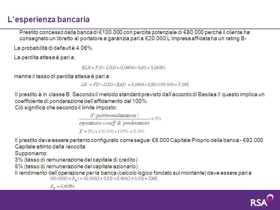 Prestito concesso dalla banca di €100.000 con perdita potenziale di €80.000 perché il cliente ha consegnato un libretto al portatore a garanzia pari a
