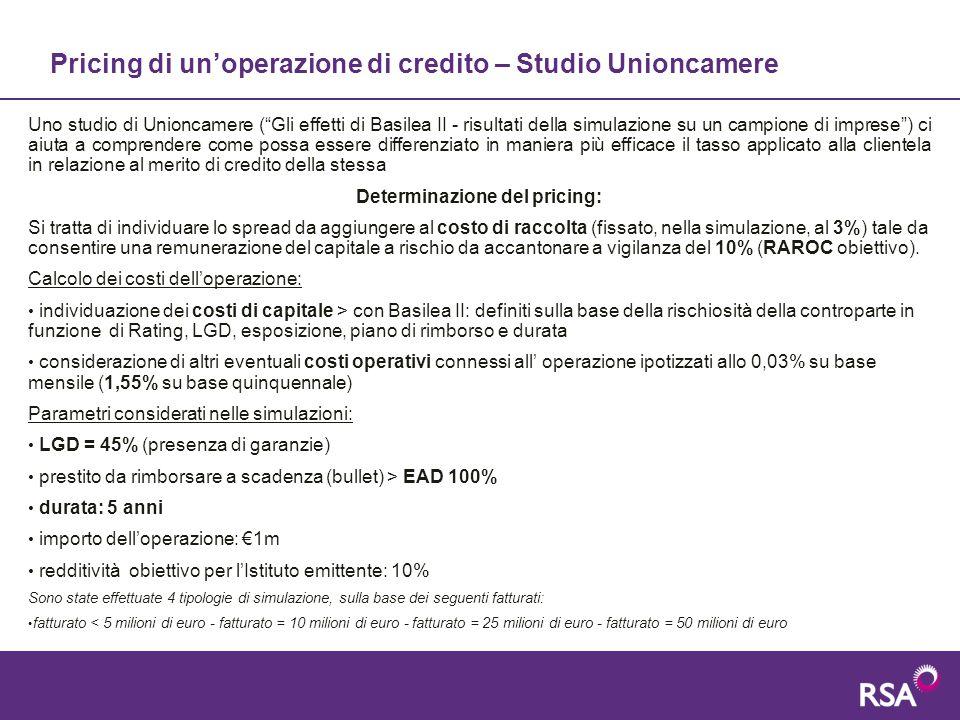 """Uno studio di Unioncamere (""""Gli effetti di Basilea II - risultati della simulazione su un campione di imprese"""") ci aiuta a comprendere come possa esse"""