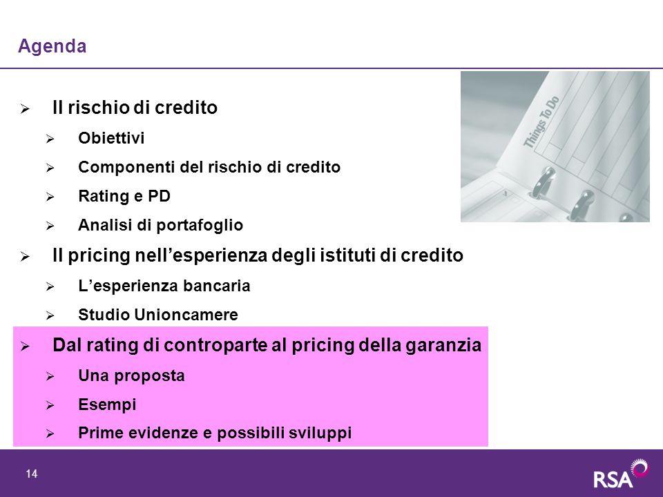  Il rischio di credito  Obiettivi  Componenti del rischio di credito  Rating e PD  Analisi di portafoglio  Il pricing nell'esperienza degli isti