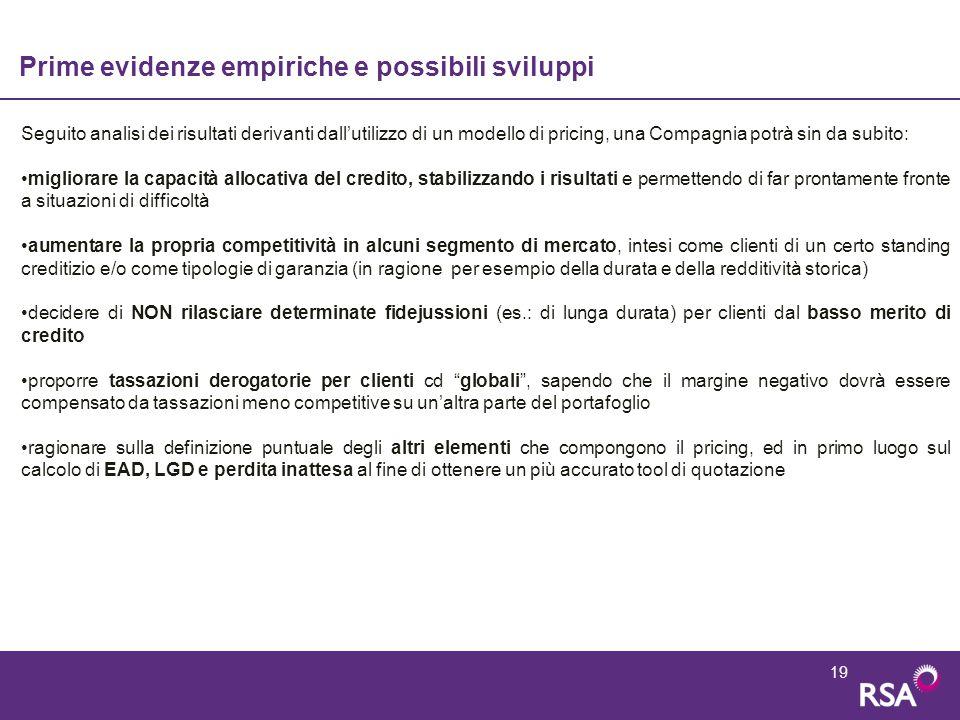 19 Prime evidenze empiriche e possibili sviluppi Seguito analisi dei risultati derivanti dall'utilizzo di un modello di pricing, una Compagnia potrà s