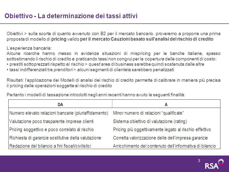 3 Obiettivo - La determinazione dei tassi attivi Obiettivi > sulla scorta di quanto avvenuto con B2 per il mercato bancario, proveremo a proporre una