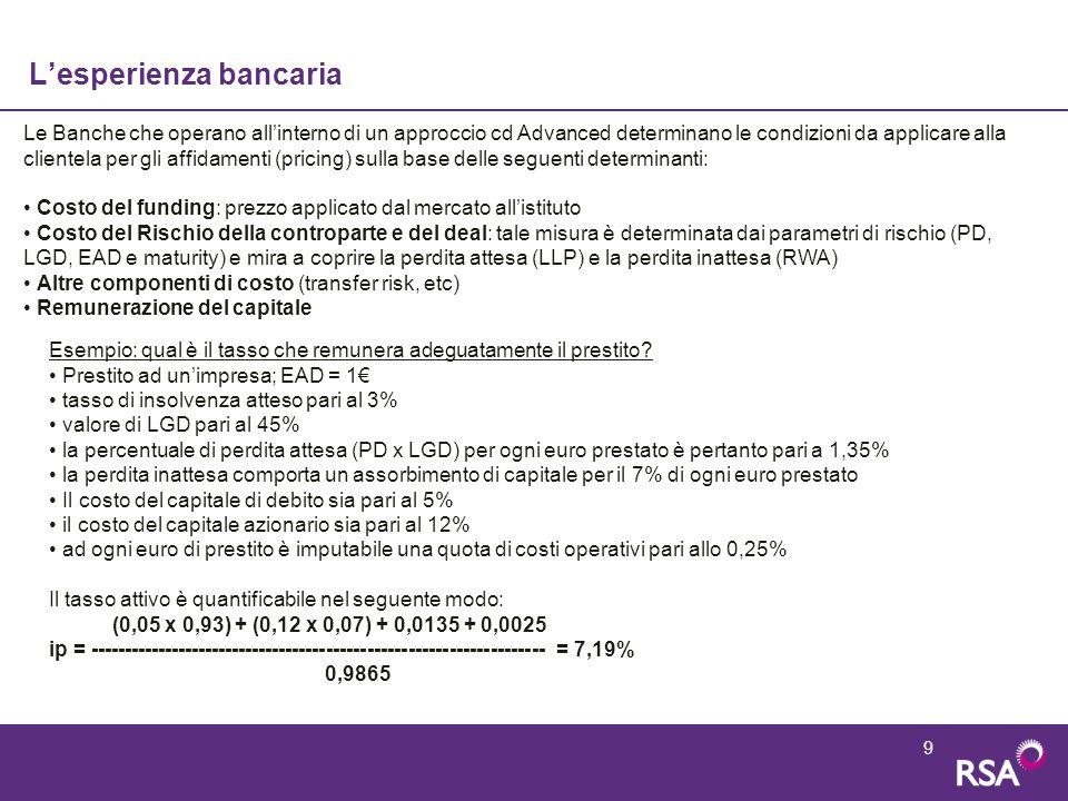9 L'esperienza bancaria Le Banche che operano all'interno di un approccio cd Advanced determinano le condizioni da applicare alla clientela per gli af