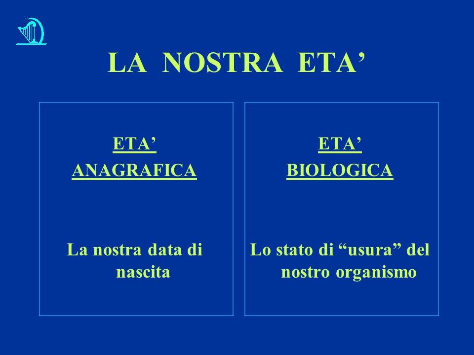 LA NOSTRA ETA' ETA' ANAGRAFICA La nostra data di nascita ETA' BIOLOGICA Lo stato di usura del nostro organismo
