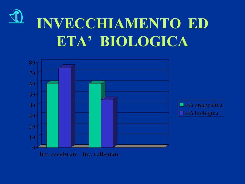 INVECCHIAMENTO ED ETA' BIOLOGICA