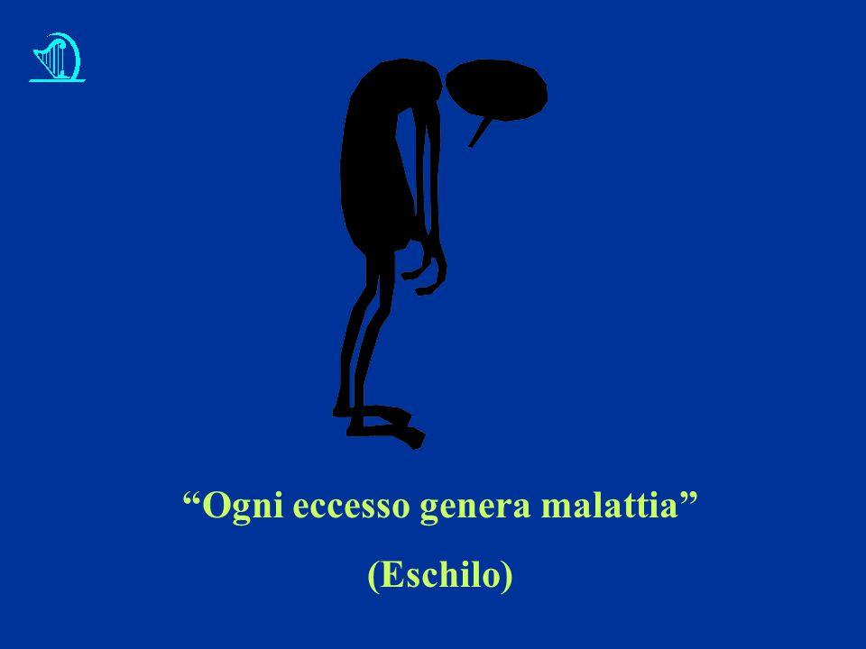 Ogni eccesso genera malattia (Eschilo)