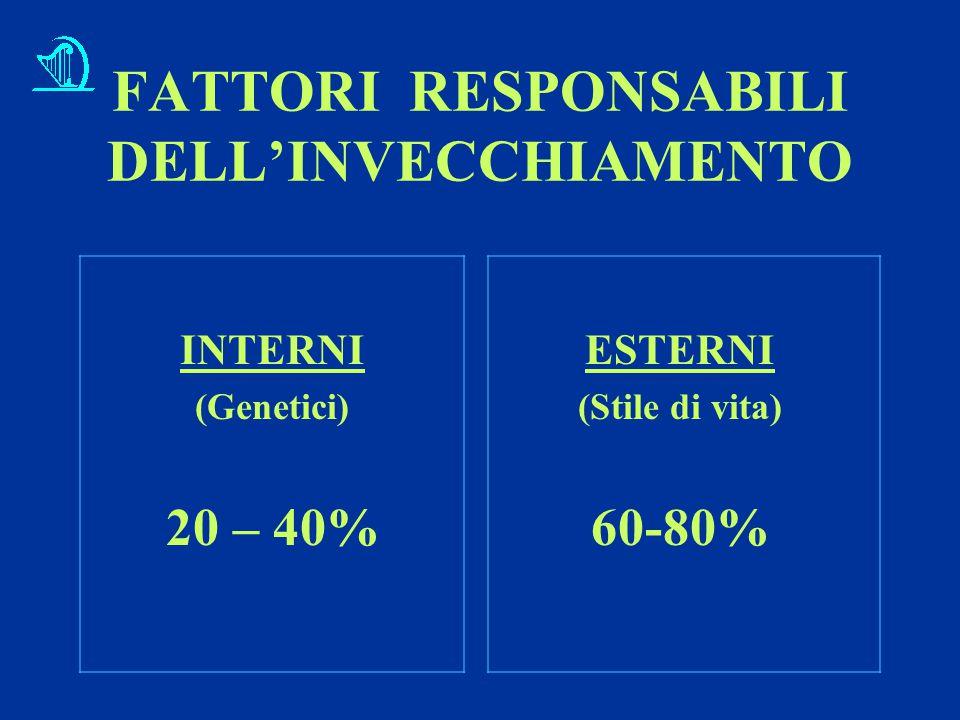 FATTORI RESPONSABILI DELL'INVECCHIAMENTO INTERNI (Genetici) 20 – 40% ESTERNI (Stile di vita) 60-80%