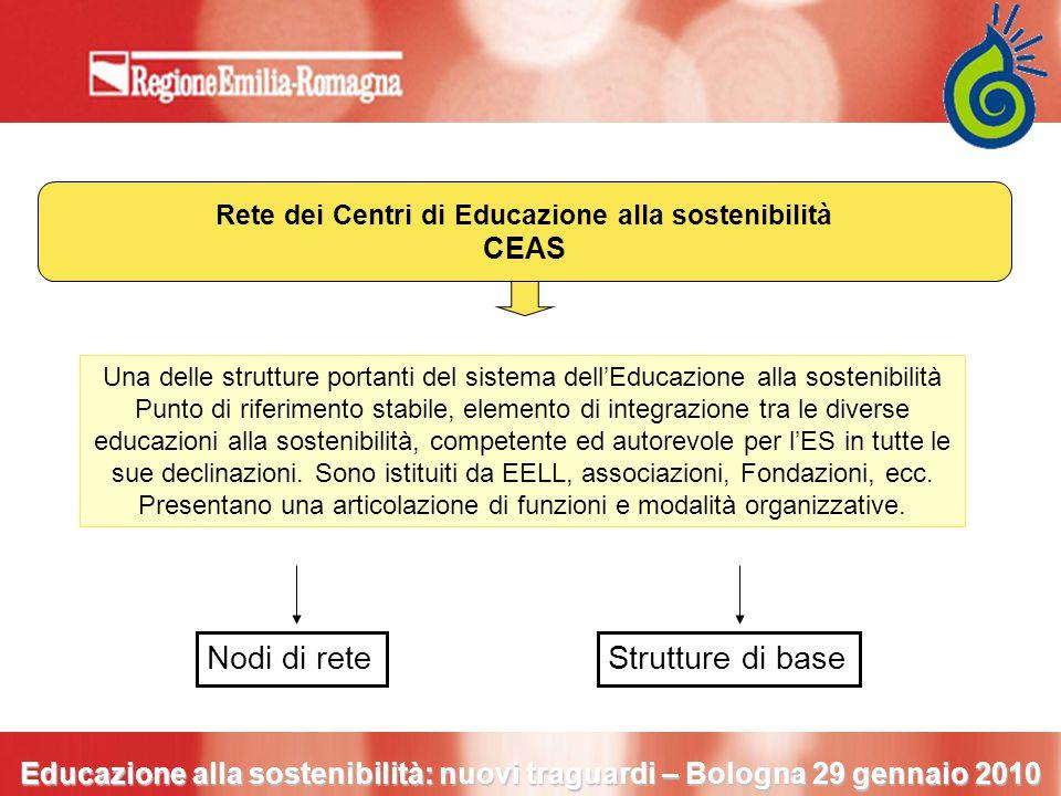 Rete dei Centri di Educazione alla sostenibilità CEAS Nodi di reteStrutture di base Una delle strutture portanti del sistema dell'Educazione alla sost