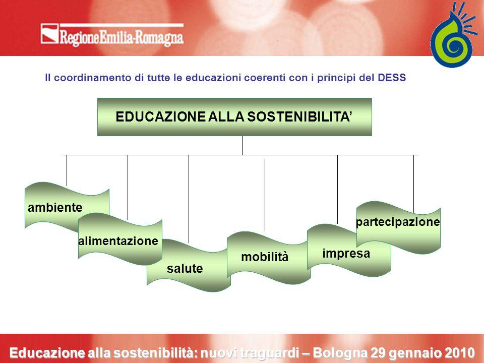 Sistema delle Educazione alla Sostenibilità – INFEA ER EDUCAZIONE ALLA SOSTENIBILITA' Educazione alla sostenibilità: nuovi traguardi – Bologna 29 genn
