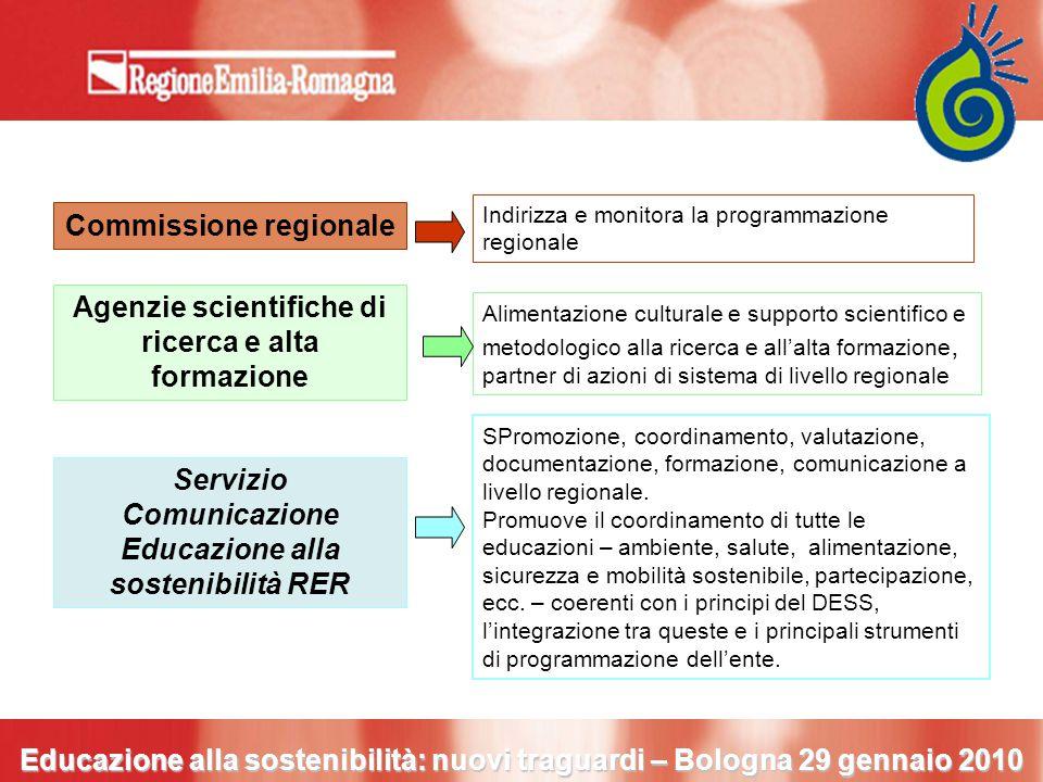 Commissione regionale Agenzie scientifiche di ricerca e alta formazione Servizio Comunicazione Educazione alla sostenibilità RER Indirizza e monitora