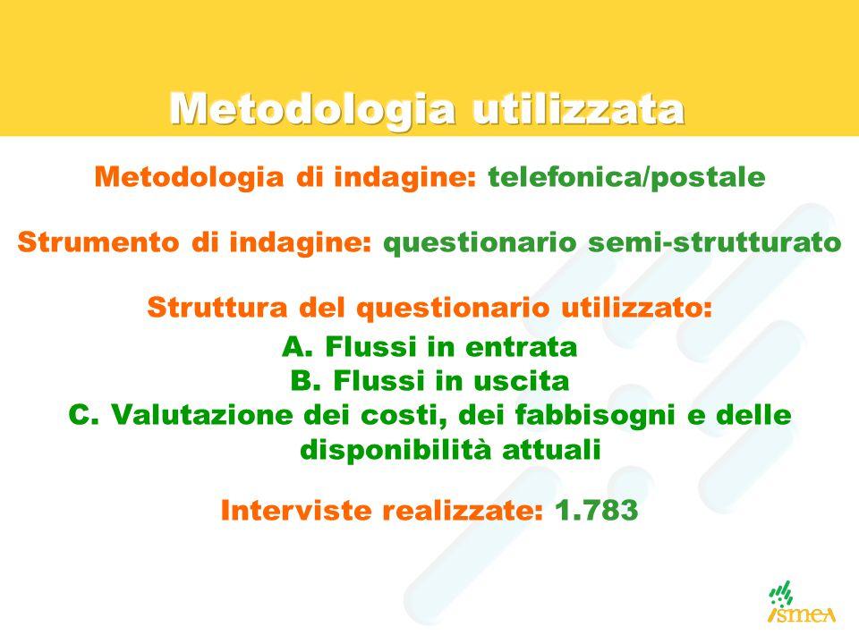Metodologia di indagine: telefonica/postale Strumento di indagine: questionario semi-strutturato Struttura del questionario utilizzato: A.Flussi in en