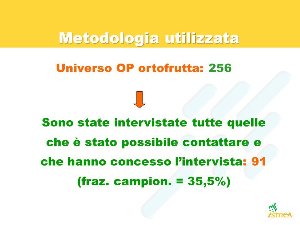 Universo OP ortofrutta: 256 Sono state intervistate tutte quelle che è stato possibile contattare e che hanno concesso l'intervista: 91 (fraz.