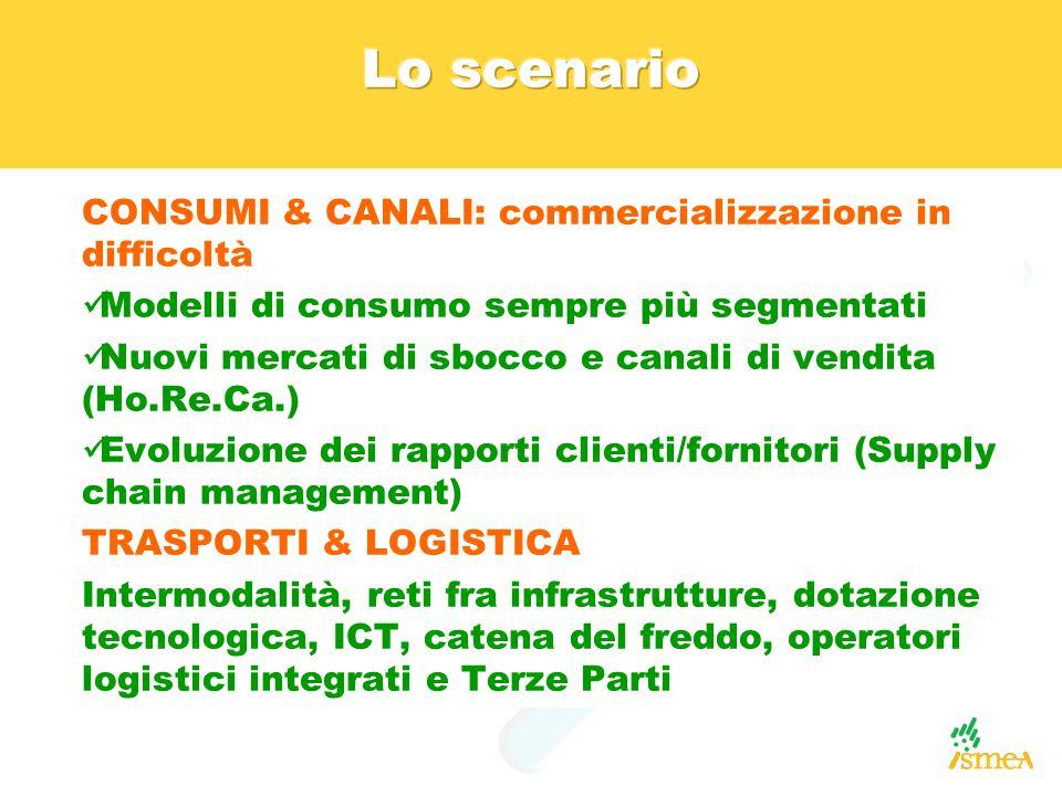 CONSUMI & CANALI: commercializzazione in difficoltà Modelli di consumo sempre più segmentati Nuovi mercati di sbocco e canali di vendita (Ho.Re.Ca.) E