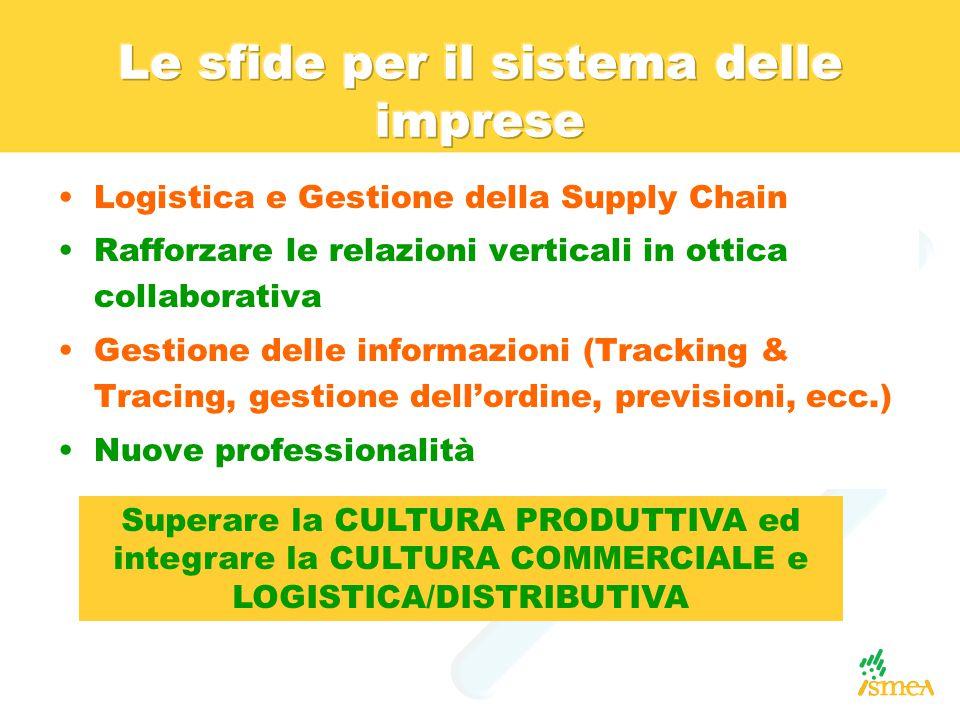 Logistica e Gestione della Supply Chain Rafforzare le relazioni verticali in ottica collaborativa Gestione delle informazioni (Tracking & Tracing, ges