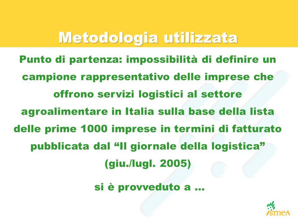 Punto di partenza: impossibilità di definire un campione rappresentativo delle imprese che offrono servizi logistici al settore agroalimentare in Ital