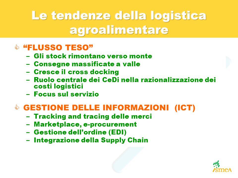  FLUSSO TESO –Gli stock rimontano verso monte –Consegne massificate a valle –Cresce il cross docking –Ruolo centrale dei CeDi nella razionalizzazione dei costi logistici –Focus sul servizio  GESTIONE DELLE INFORMAZIONI (ICT) –Tracking and tracing delle merci –Marketplace, e-procurement –Gestione dell'ordine (EDI) –Integrazione della Supply Chain