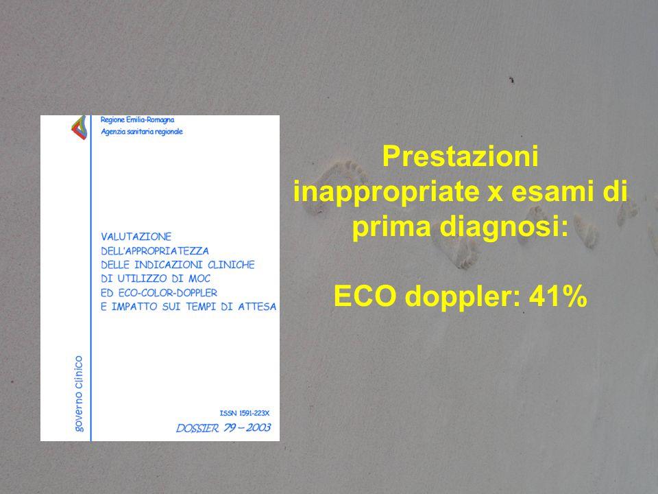Prestazioni inappropriate x esami di prima diagnosi: ECO doppler: 41%