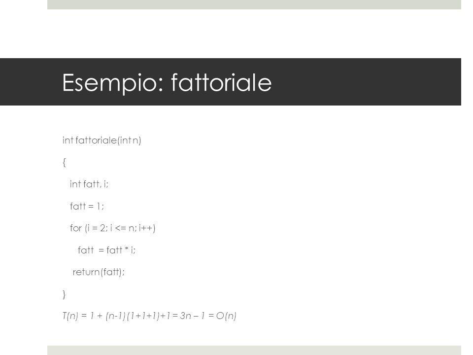 Esempio: fattoriale int fattoriale(int n) { int fatt, i; fatt = 1; for (i = 2; i <= n; i++) fatt = fatt * i; return(fatt); } T(n) = 1 + (n-1)(1+1+1)+1 = 3n – 1 = O(n)