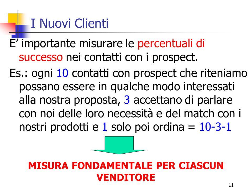 11 I Nuovi Clienti E' importante misurare le percentuali di successo nei contatti con i prospect. Es.: ogni 10 contatti con prospect che riteniamo pos