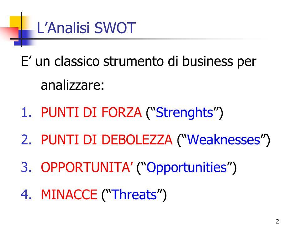 """2 L'Analisi SWOT E' un classico strumento di business per analizzare: 1.PUNTI DI FORZA (""""Strenghts"""") 2.PUNTI DI DEBOLEZZA (""""Weaknesses"""") 3.OPPORTUNITA"""