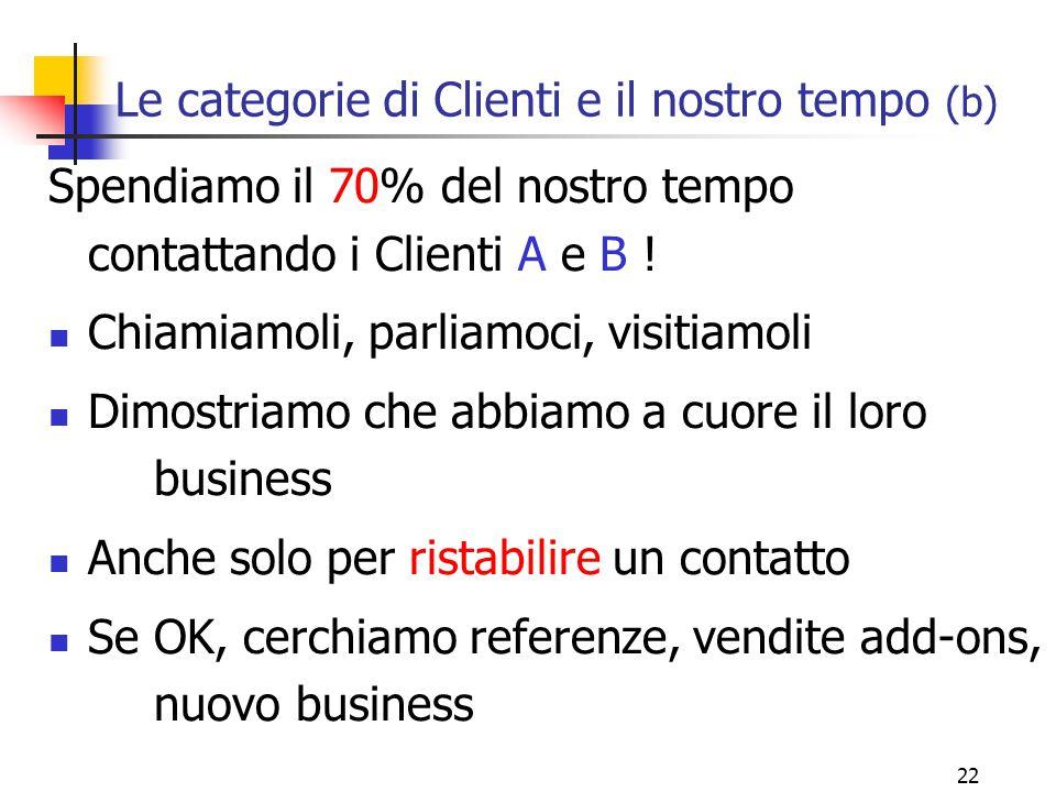 22 Le categorie di Clienti e il nostro tempo (b) Spendiamo il 70% del nostro tempo contattando i Clienti A e B ! Chiamiamoli, parliamoci, visitiamoli