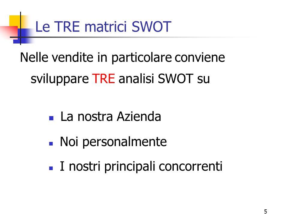 5 Le TRE matrici SWOT Nelle vendite in particolare conviene sviluppare TRE analisi SWOT su La nostra Azienda Noi personalmente I nostri principali con