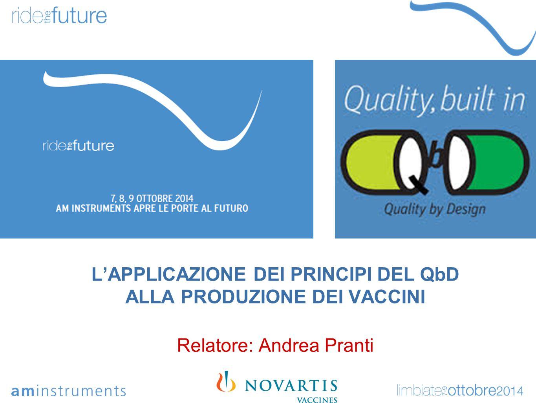L'APPLICAZIONE DEI PRINCIPI DEL QbD ALLA PRODUZIONE DEI VACCINI Relatore: Andrea Pranti