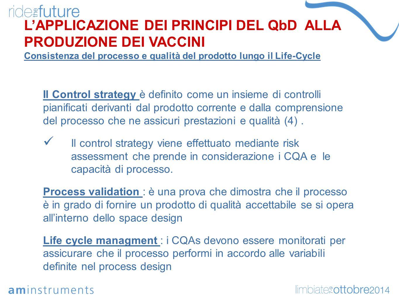 Il Control strategy è definito come un insieme di controlli pianificati derivanti dal prodotto corrente e dalla comprensione del processo che ne assicuri prestazioni e qualità (4).