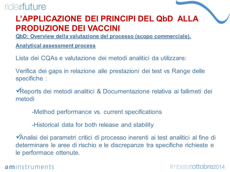 Analytical assessment process Lista dei CQAs e valutazione dei metodi analitici da utilizzare: Verifica dei gaps in relazione alle prestazioni dei tes