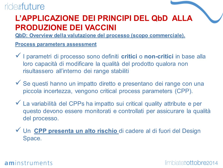 Process parameters assessment I parametri di processo sono definiti critici o non-critici in base alla loro capacità di modificare la qualità del prod