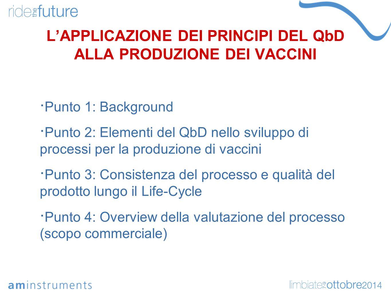 L'APPLICAZIONE DEI PRINCIPI DEL QbD ALLA PRODUZIONE DEI VACCINI  Punto 1: Background  Punto 2: Elementi del QbD nello sviluppo di processi per la pr